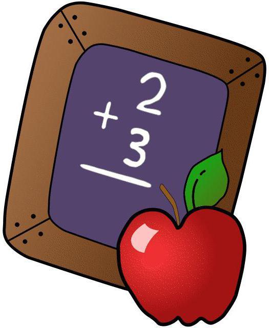 итоговое занятие по математике