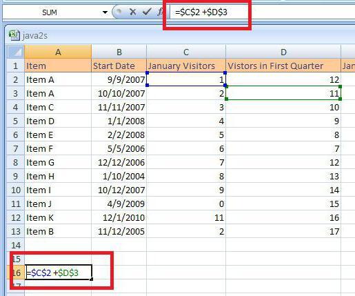 Абсолютная и относительная ссылка в Excel. Как использовать?