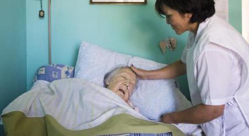 Перед смертью симптомы признаки у лежачего больного