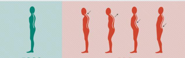 Отзывы о пластике груди в клиниках екатеринбурга
