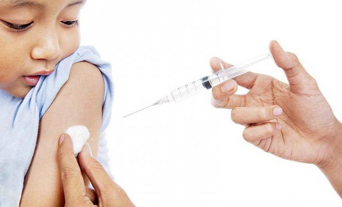 почему нельзя гулять после прививки от полиомиелита жалобы