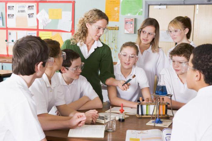 права и обязанности учителя и ученика
