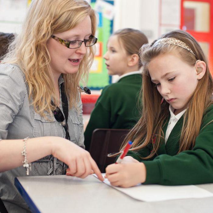 права ученика и учителя в школе