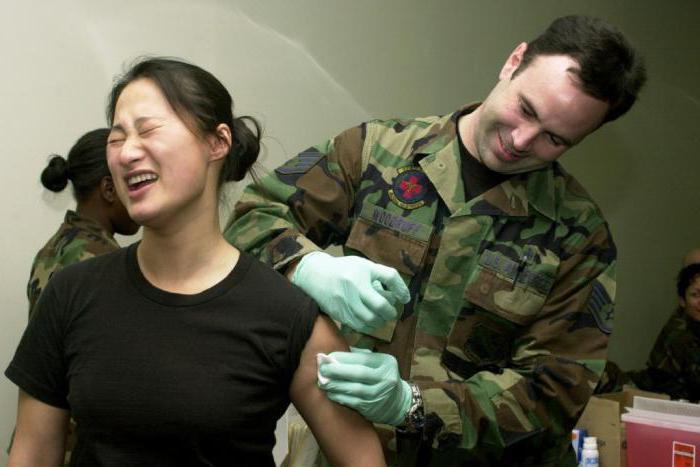 анаэробная раневая инфекция