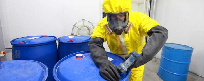 характеристика химически опасных веществ