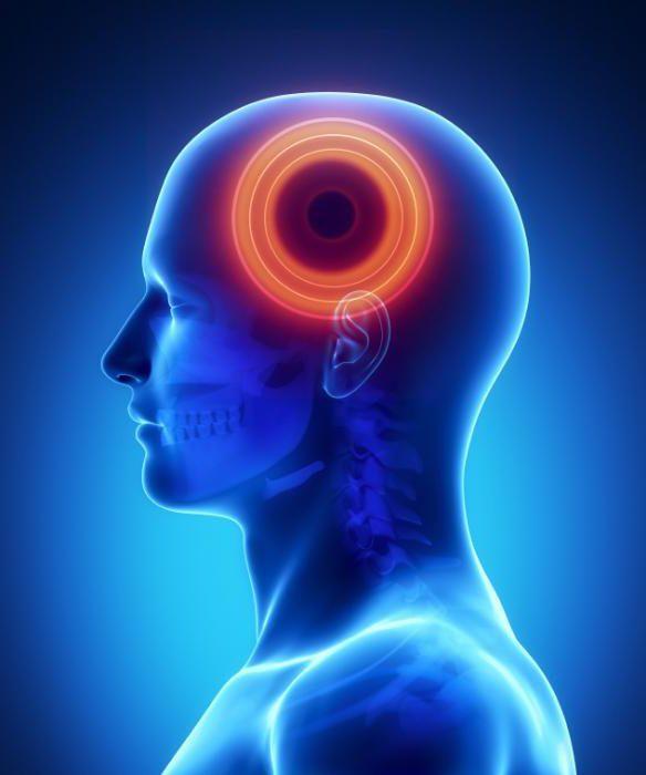 синдром ликвородинамических нарушений