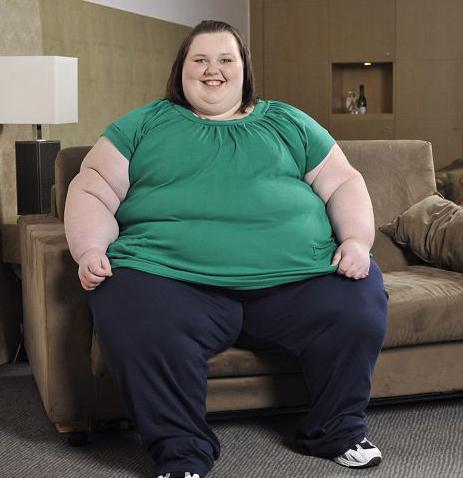 жир внизу живота причины у мужчин