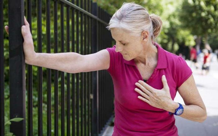 Симптомы стенокардии у женщин, первая помощь, лечение народными ...