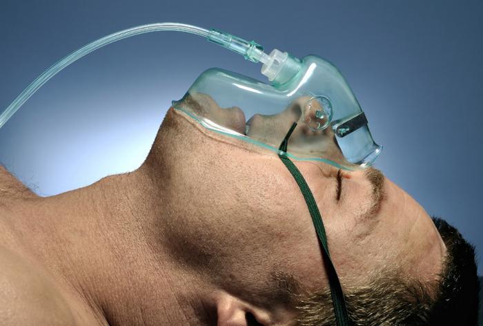 неотложная помощь при обмороке и коллапсе