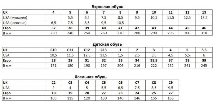 таблица детской обуви сша