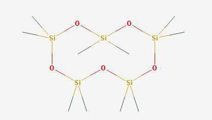 Cyclopentasiloxane в косметике для волос