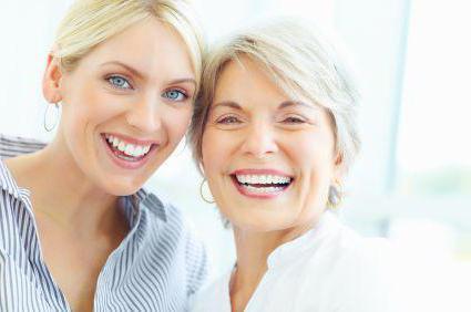 шатаются нижние передние зубы лекарства помогают