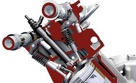 вентильно индукторный двигатель