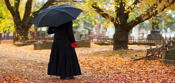 годовщина смерти как помянуть покойного