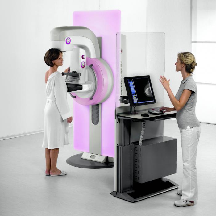 на какой день делают маммографию