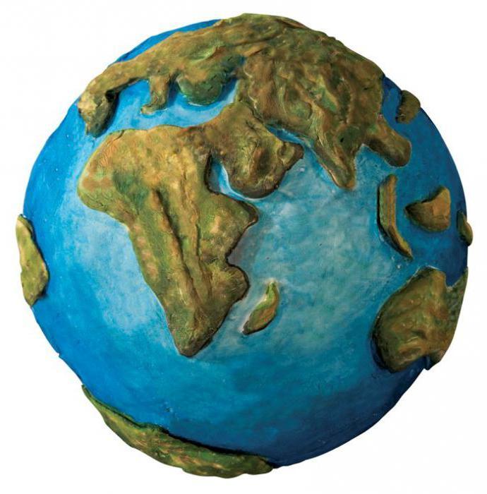 модель планеты земля