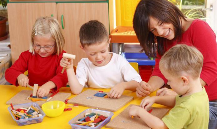 должностная инструкция воспитателя детсада
