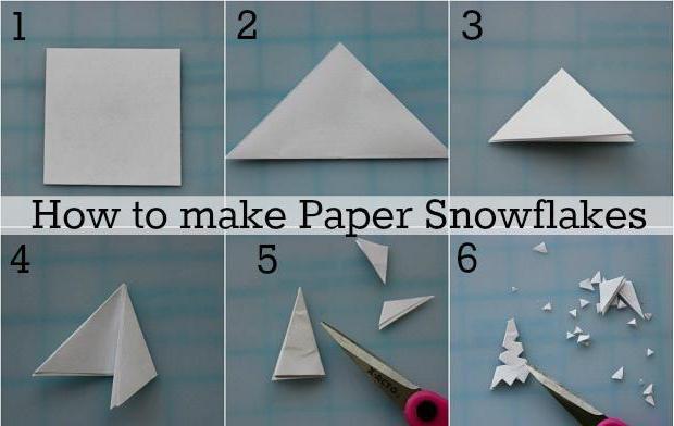 вырезание новогодних снежинок