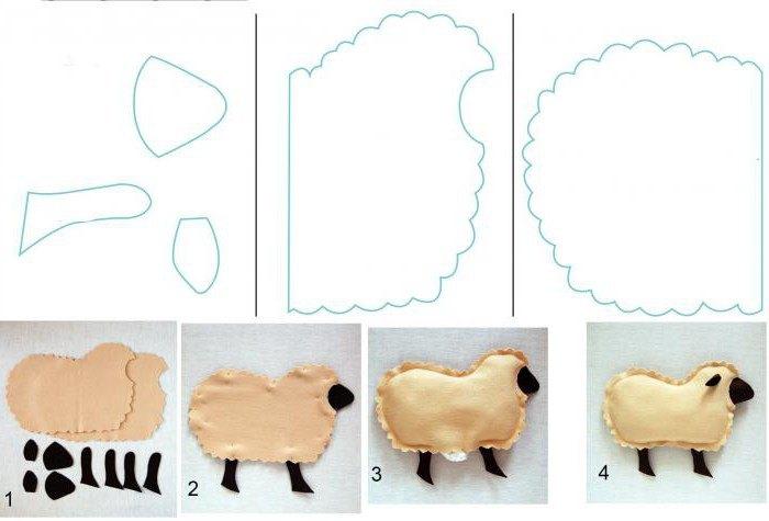 игрушка подушка овечка выкройка