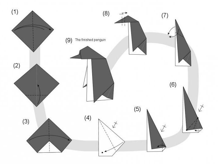 оригами пингвин