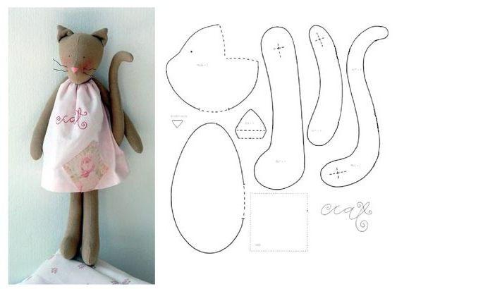 выкройка кошки тильды из ткани своими руками