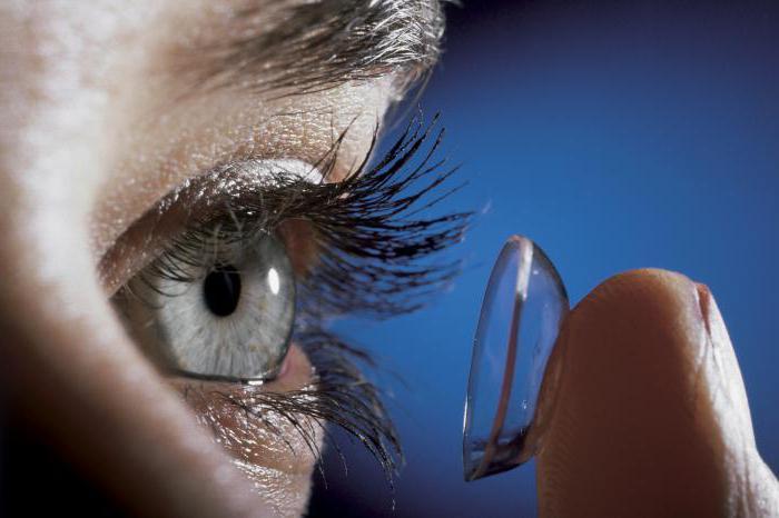 Как сделать рыбьи глаза линзы
