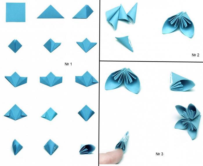 как сделать шарик из бумаги своими руками