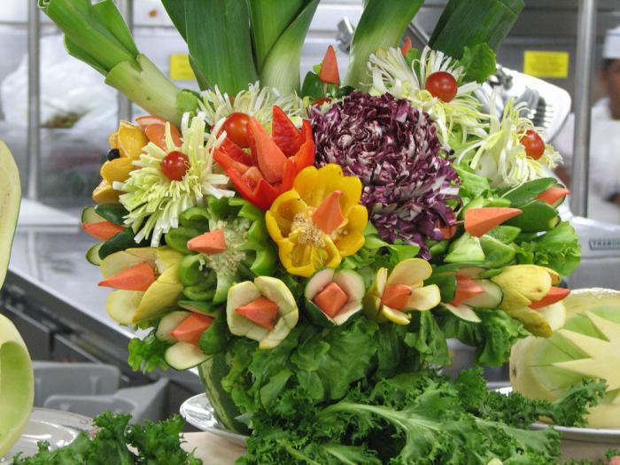 Цветов, красивое название букета из овощей