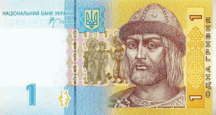 Товарно-денежная ситуация в Украине: прожиточный минимум
