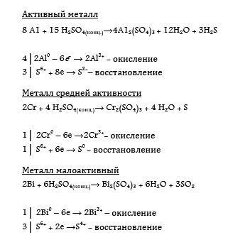 Взаимодействие кислот с
