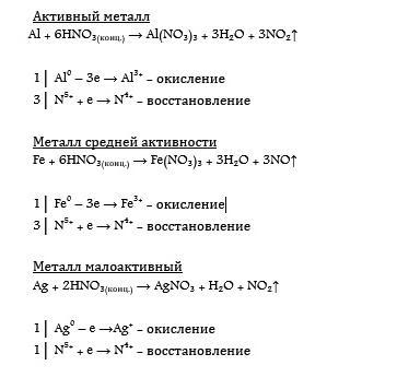 Взаимодействие металлов с