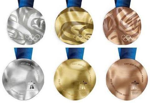 бронзовая медаль рио