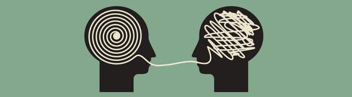синхрония и диахрония в языкознании