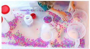 как пользоваться гидрогелевыми шариками