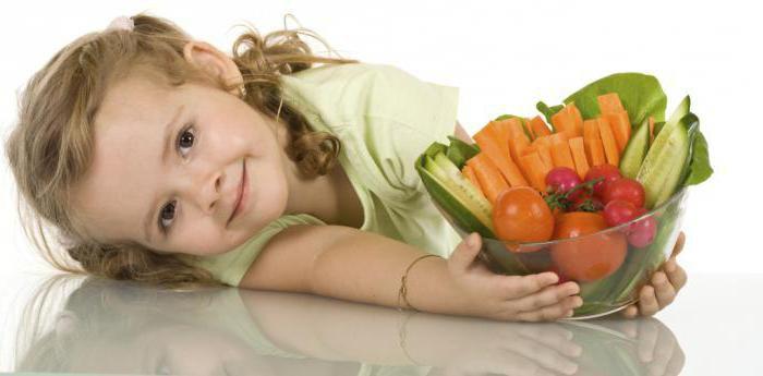 авитаминоз у детей лечение
