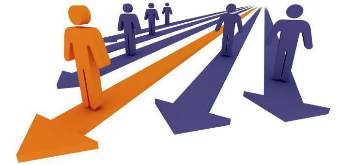 Продвижение молодого сайта: рекомендации. Разработка и продвижение сайтов