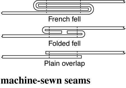 машинные швы схемы
