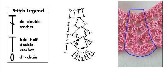 кокетка для платья крючком схемы