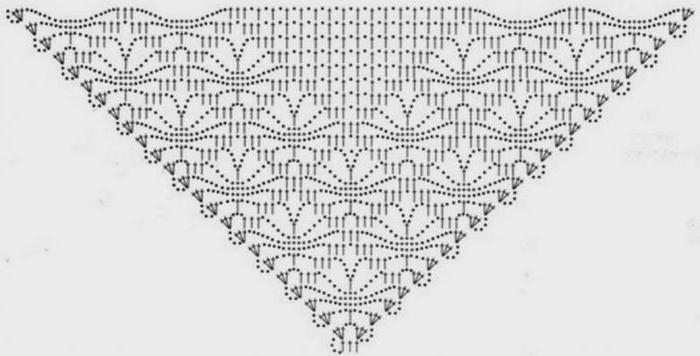 вязание ажурной шали крючком схемы