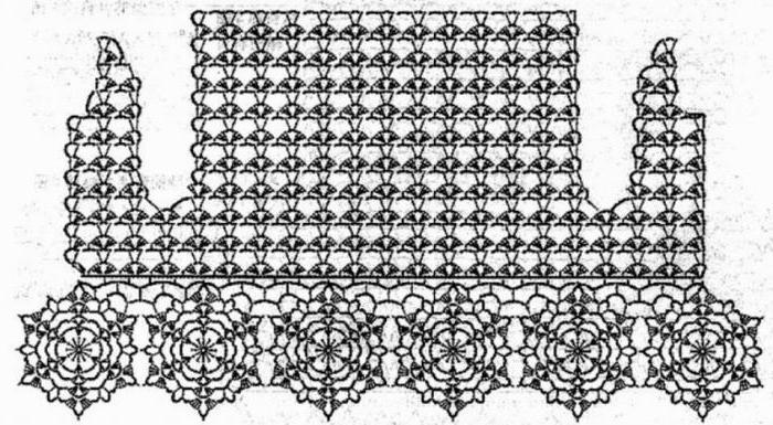 вязание болеро крючком со схемами