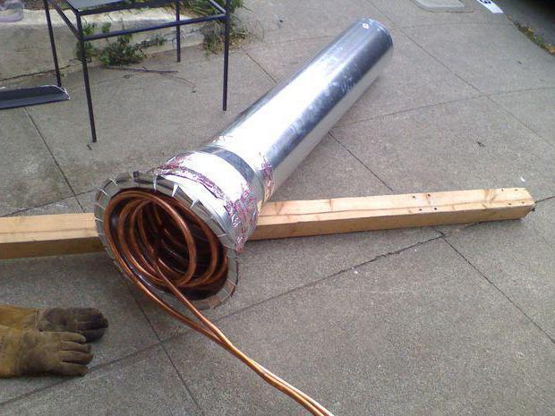 Теплообменник для отопления для горячей воды