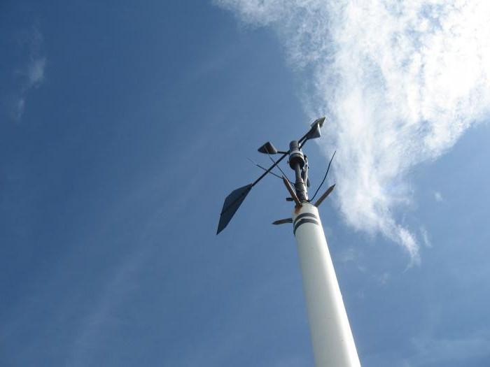 Что измеряет скорость ветра