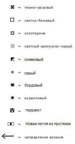 условные обозначения для вязания кофточки