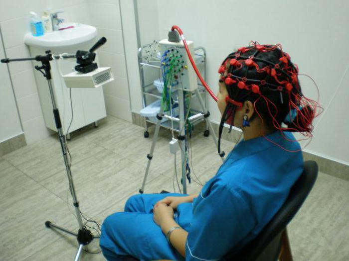 2 поликлиника минэкономразвития отзывы о гинекологии