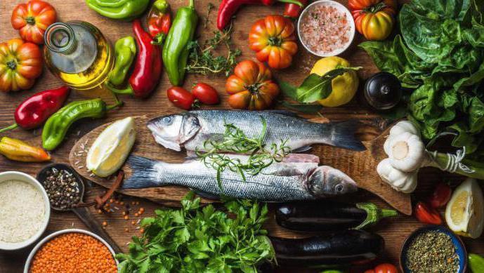 Скандинавская диета меню
