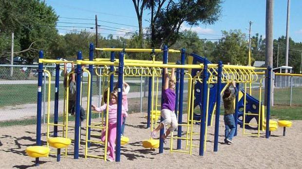 оборудование школьных спортивных площадок