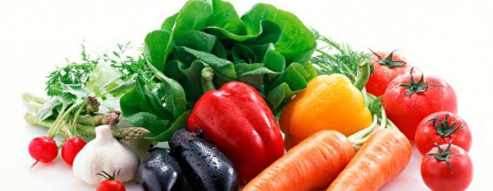 тенелюбивые овощи для огорода