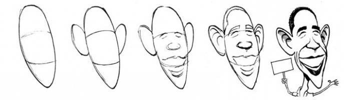 как рисовать шаржи