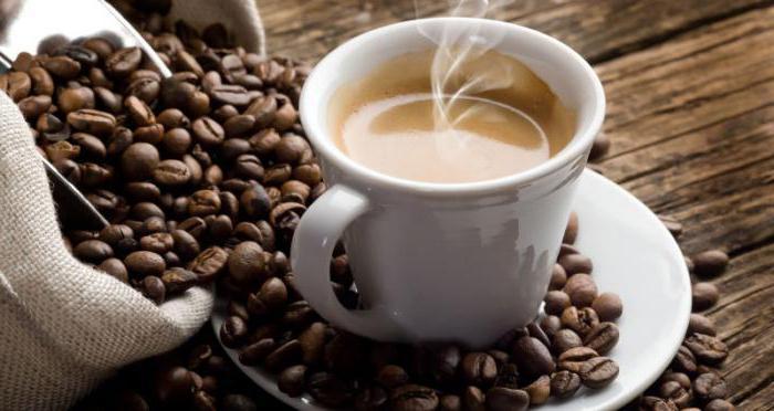 Сонник пить кофе во сне
