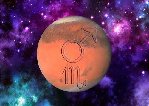 Марс в Скорпионе у мужчины
